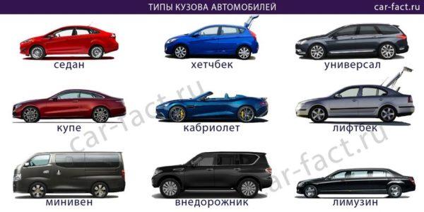 выбрать автомобиль с пробегом типы виды кузова