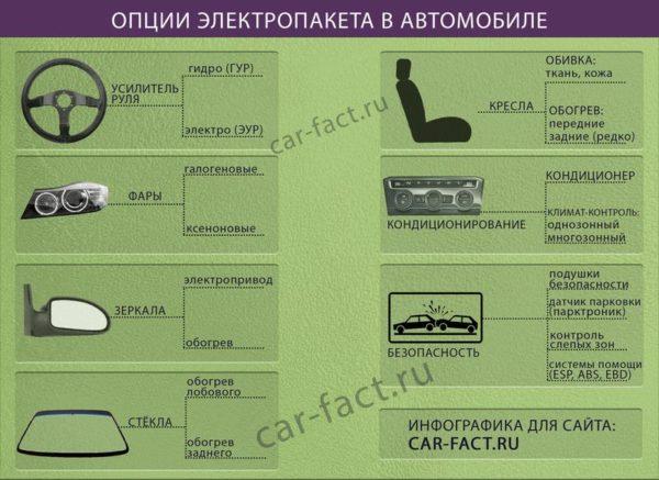 выбрать автомобиль с пробегом электропакет