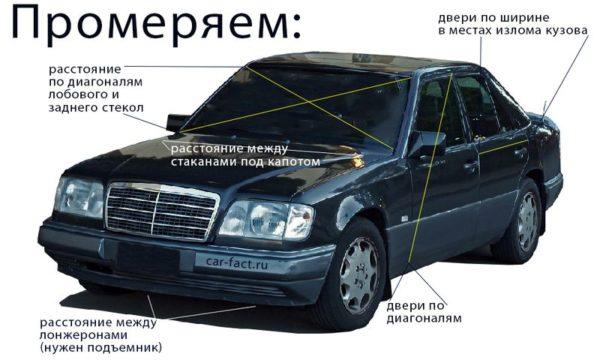 проверка геометрии кузова автомобиля
